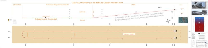 ART TEL 1.3 Endlager Steinsalz BGE Möckow Castor Sammler und LLW Endlager -1.400 Meter tief