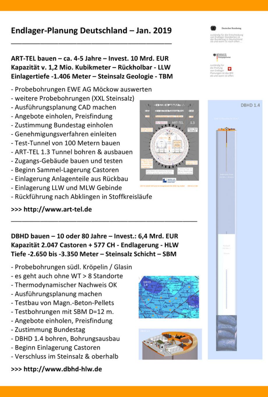 Bundesamt für kerntechnische Entsorgung Berlin Planung Endlager Deutschland - Tiefenlager Schweiz Architekt Goebel Dipl.-Ing.