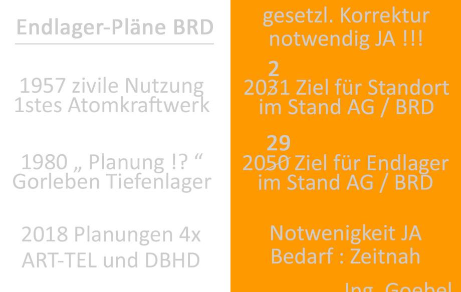 Gesetzes Korrektur BRD Endlagerung BGE GmbH Salzgitter Peine