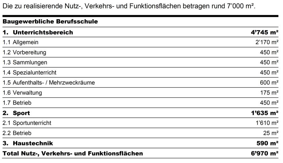 04_Gewuenschte_Flaechen_BBZ_Wettbewerb