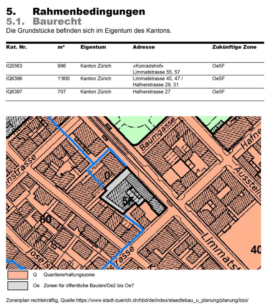 10_Quartiererhaltungszone_Zone_Oeffentliche_Bauten_BBZ_Neubau_Limmatstr