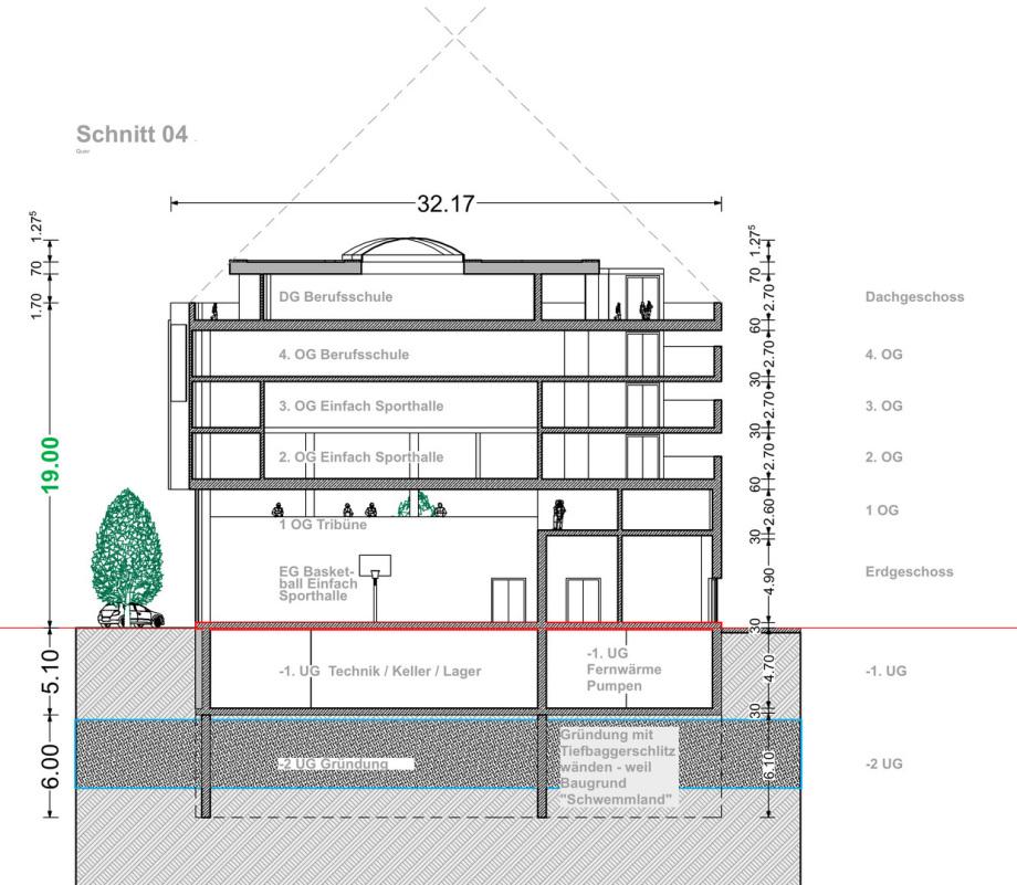 Quer Schnitt BBZ Neubau Vorschlag mit 2 Einfach Sporthallen und Gymnastikhalle