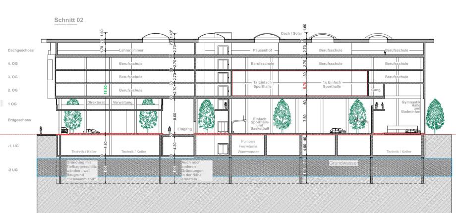 Schnitt BBZ Neubau Vorschlag Architektur Wettbewerb Berufsschul-Meile