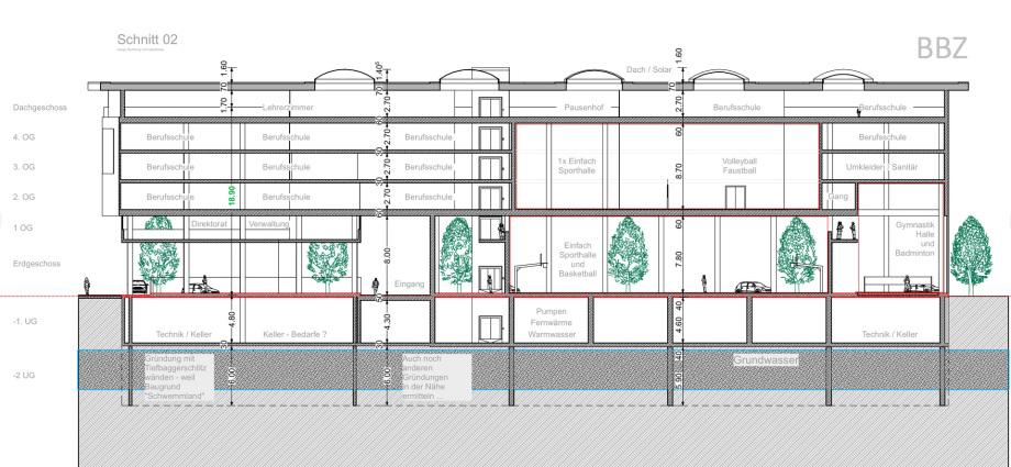 Schnitt 2 Längs - Vor-Entwurf BBZ - Neubau Berufsschule Zürich