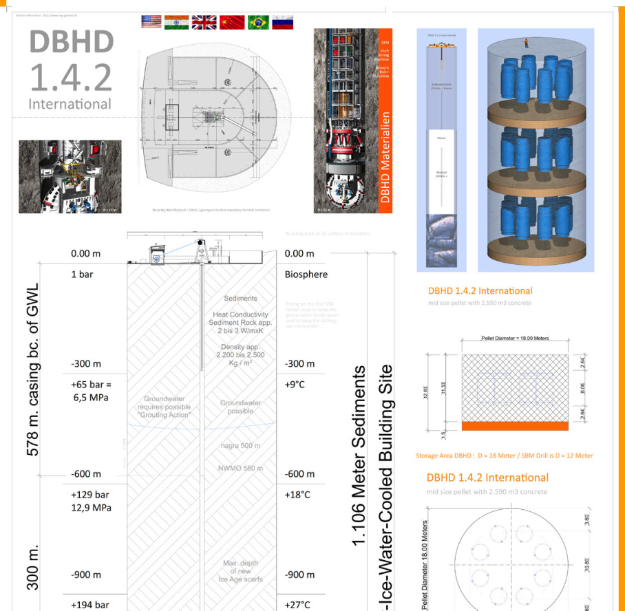 1-3_GDF_Geological_Disposal_Facility_DBHD_Deep_Big_Hole_Disposal_1.4.2_by_Ing_Goebel