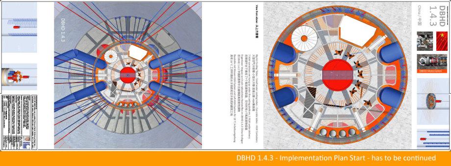 Farbige 3D Grundriss Darstellung des Bohrungsausbaus DBHD Endlager Schacht-Bergwerk