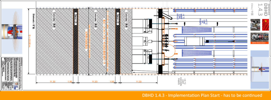 Schnitt Einlagerbereich D=20 Meter mit Beton-Pellets, unterer Zwischen-Ebene und Bohrungsausbau Kühltechnik
