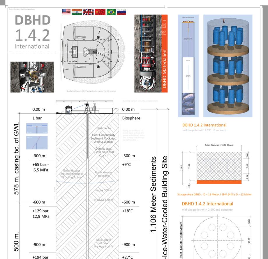 1-3 Vorschau-Bild DBHD Endlager Entwurfs-Planung