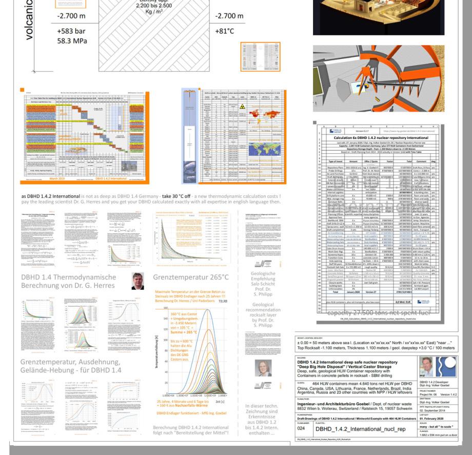3-3 Vorschau-Bild DBHD Endlager Entwurfs-Planung