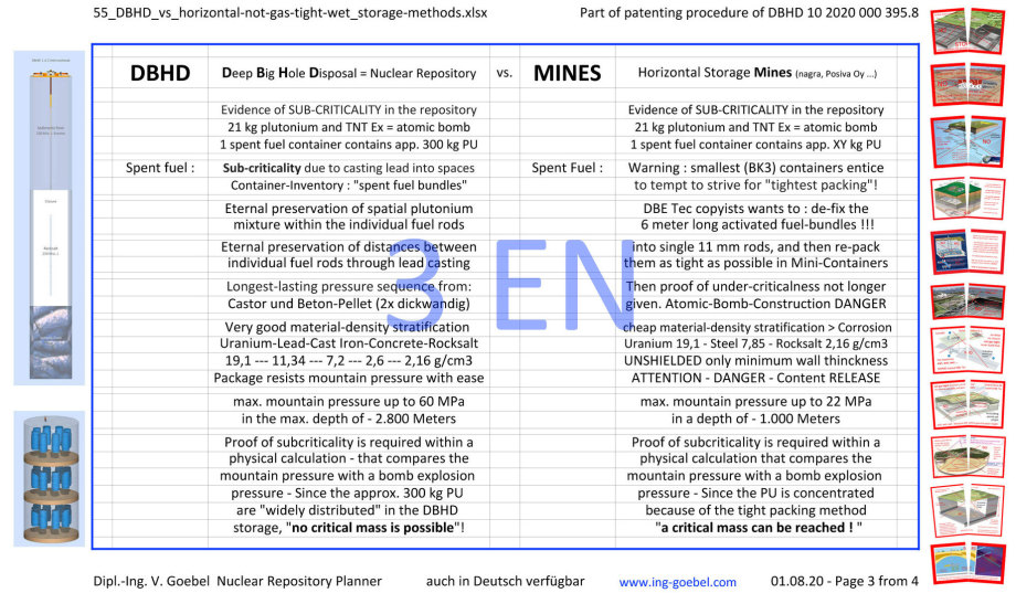 >>> Compare Table - DBHD vs. horizontal-mine-storage ideas - finally complete in english - deep, dry, gas-tight vs. undeep, wet, not gas-tight #DBHD #vs #Mines #GDF #nuclearrepository - page 3 of 4 - Wall-Poster