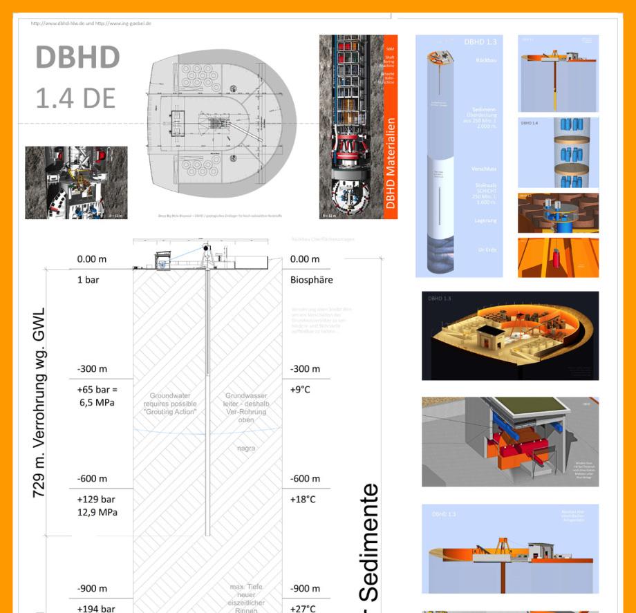 DBHD 1.4.0 DE/CH - sehr ambitionierte Teufe - vielleicht wird es deshalb ein DBHD 1.4.2 International - kommt drauf an wie tief wir kommen ...