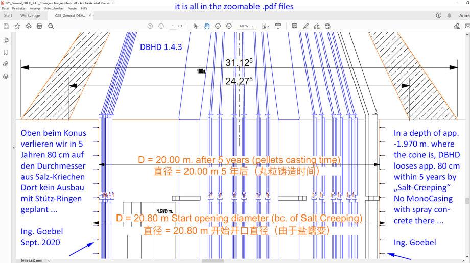>>> Salt-Creeping 80 cm within 5 years in cone area of DBHD - Durchmesser-Verlust aus Salz-Kriechen im Bereich Konus ca. 80 cm binnen 5 Jahren - #SaltCreeping #DBHD #OK