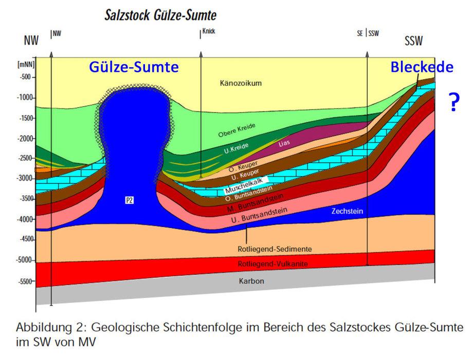 Schnitt Salzstock Gülze-Sumte - und wenig höffiger Anschnitt Salz-Stock bei Bleckede