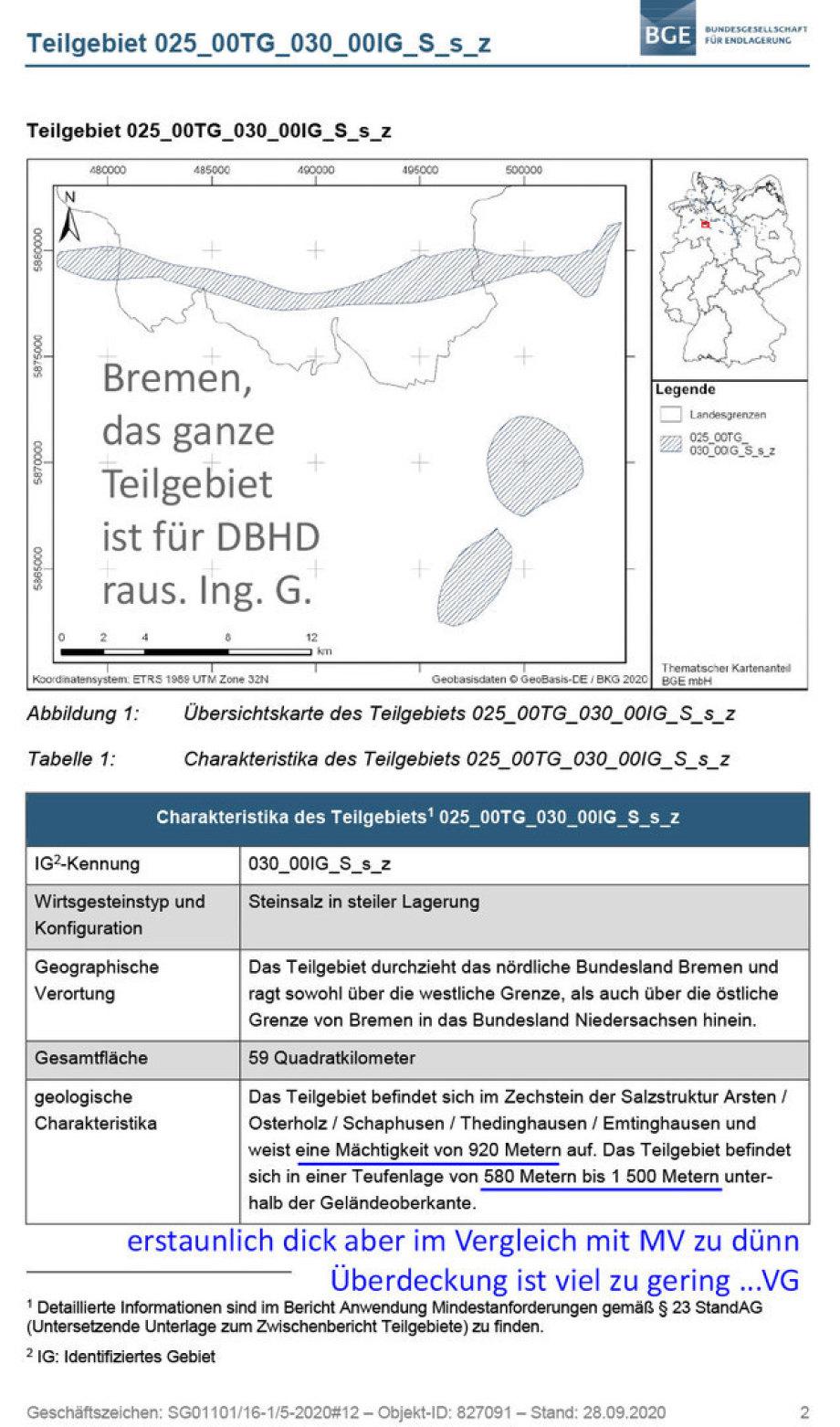 Auswertung_Bremen_kurz_Steckbrief_Teilgebiet_025_00TG_030_00IG_S_s_z-1