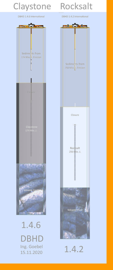 Compare the market ruling GDF Plans - its both a DBHD - one is for clayrock and the other one for rocksalt - Made in Germany and Switzerland