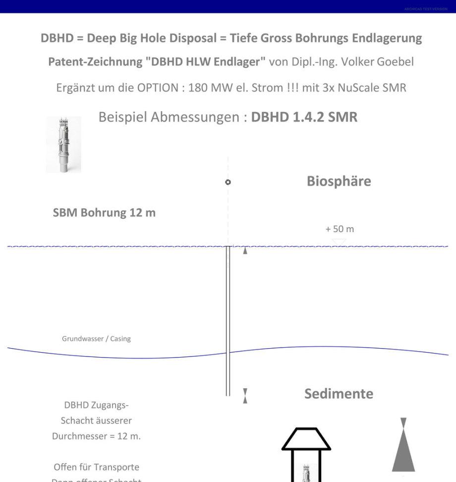 1von2_DBHD_Patent-Zeichung-3-Ing_Goebel_DE_SMR