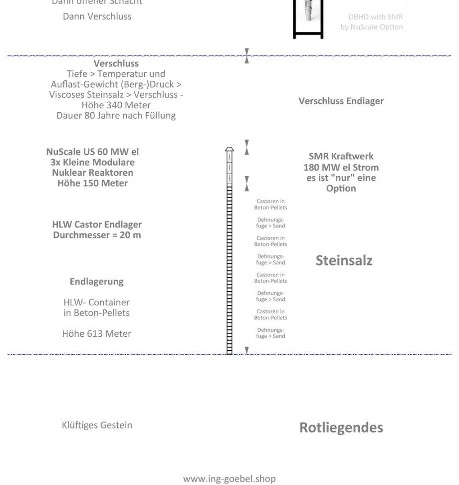 2von2_DBHD_Patent-Zeichung-3-Ing_Goebel_DE_SMR