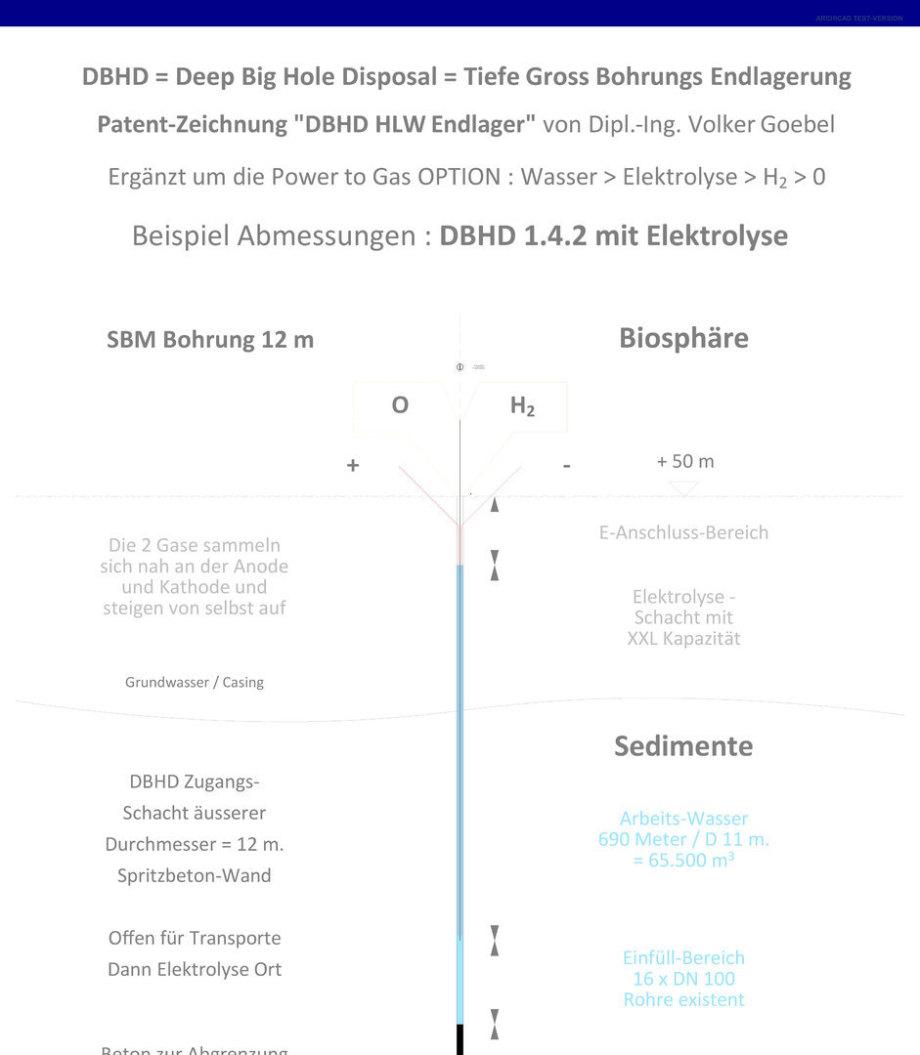 >>> Nach-Nutzung eines D=11 Meter DBHD Schachts als Elektrolyse-Anlage für die Produktion industrieller Mengen Wasserstoff Gas H2 - #DBHD #Umbau #ZugangsSchacht #Nachnutzung #ElektrolyseAnlage #WasserstoffProduktion
