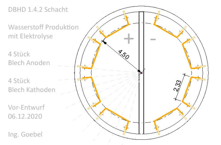 >>> Floorplan Electrolysis in DBHD Shaft - Hydrogen -Draft 0.0.1 - DBHD Shaft - upper part - D=12m - 4 Anodes - 4 Kathodes - #Electrolysis #Location #DBHD #Shaft #SBR #Drill
