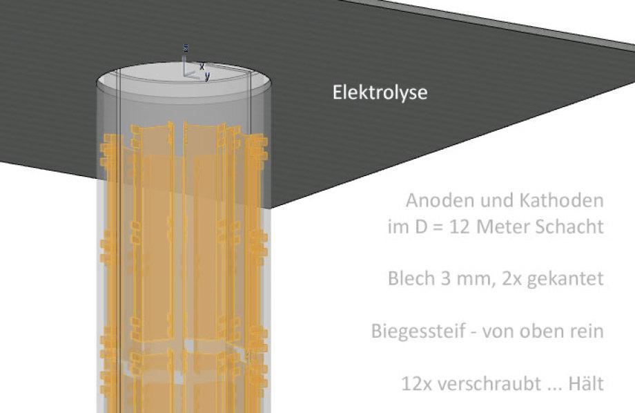 >>> 3D View Electrolysis Shaft - Draft - Hydrogen Production - Long Sheet Metal Anodes / Kathodes - Diameter 12 m. - Lengh up to 1.100 Meters - #Hydrogen #WaterElectrolysis #Production #Shaft #IngGoebel