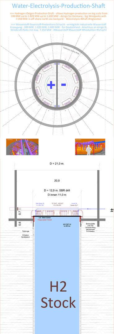 025_-Water-Electrolysis-Shaft-by-Ing_Goebel_30_MW_XS - 1-3