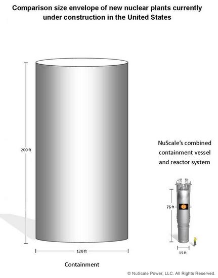 Grössenvergleich - Vessel size NPP to SMR