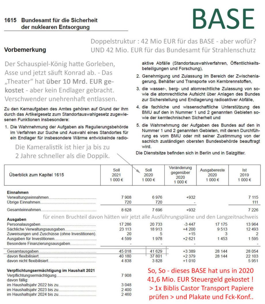 >>> Jahreszahlen 2020 des BASE - das Projekt das der Schauspielkönig sein Leben lang betreut hat - Konrad - lässt nun 50.400 Liter Wasser am Tag rein säuft ab - #BASE #Konrad #Verschwendung