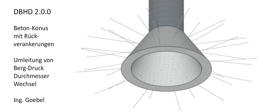 >>> Beton-Konus mit Rück-Verankerungen - Umleitung des Berg-Drucks an der Stelle des Durchmesser-Wechsels - Tiefe - 1.100 Meter - D 12 zu D 20 - #DBHD #Konus #Beton #RückVerankerungen #Endlager