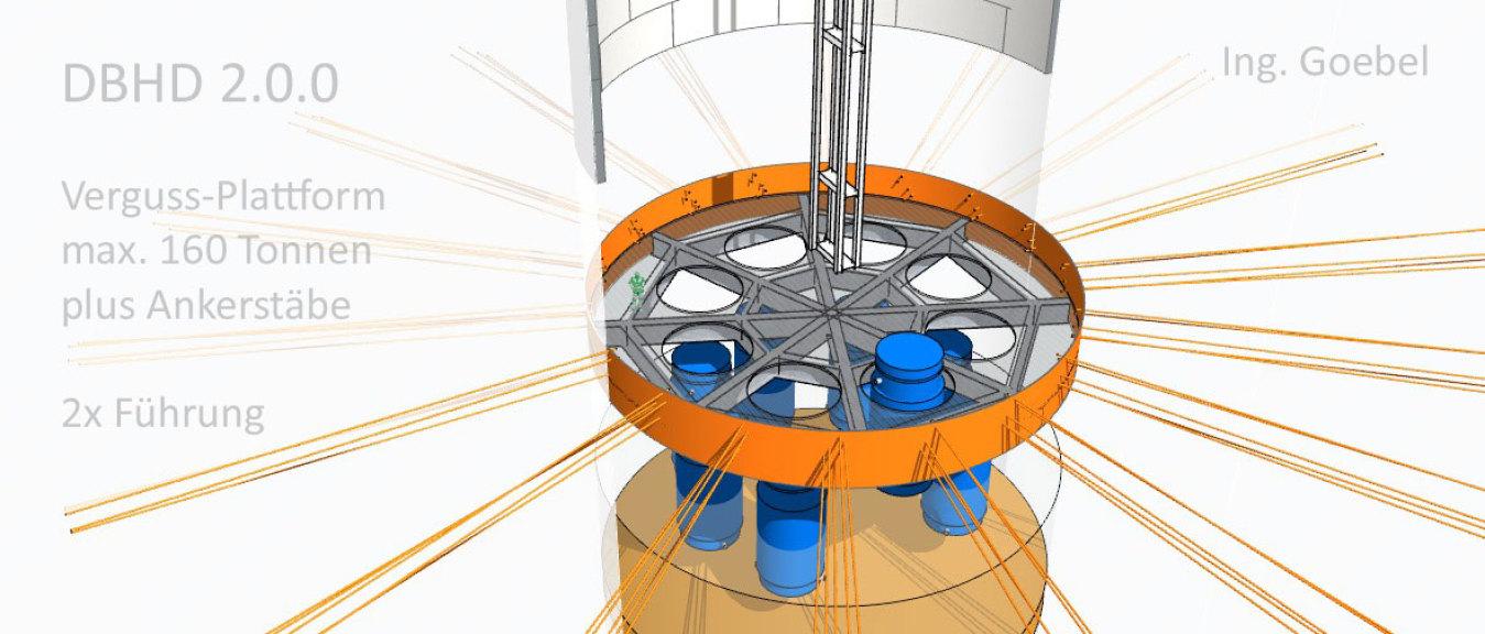 >>> Bild aus der CAD Planung - Blick auf die Verguss-Ebene - max. 160 Tonnen Eigengewicht - soll aber sich und 8 Castoren hängend tragen - Rückverankerung im Berg - #DBHD #Shaft #CAD #Development