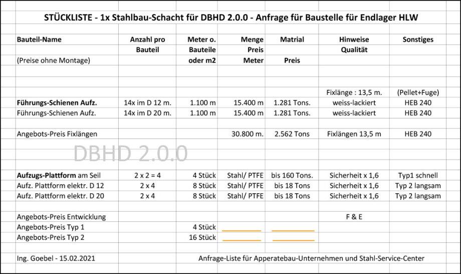 >>> Bild von Stückliste_DBHD_2.0.0_Stahl-Apparatebau-Anfrage_Führungs-Schienen_und_Aufzugs-Plattformen_Ing_Goebel - Enquiry for 2 Types of Escalator-Platform and Leadership-Profiles #DBHD #Anfrage #Enquiry