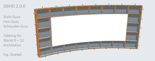 Grossformatiges Stahl-Guss-Tübbing Element mit Weiss-Fläche