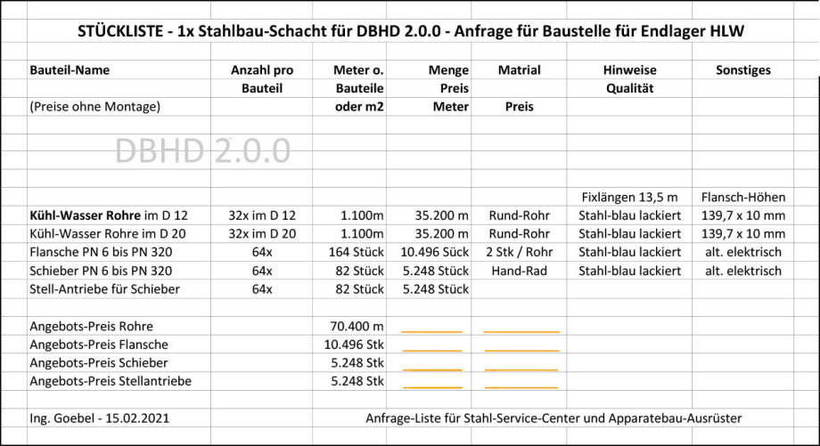 >>> Bild von Stückliste_DBHD_2.0.0_Stahl-Anfrage_Rohre-Flansche-Schieber-Stellantriebe_Ing_Goebel - Enquiry table with tubes, flanges and valves - DBHD Building Site - #DBHD #Anfrage #Enquiry - https://lnkd.in/drqA5wn