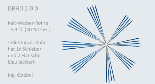 Rohre der Kalt-Wasser-Kühlung der Schacht-Baustelle für DBHD 2.0.0 Endlager