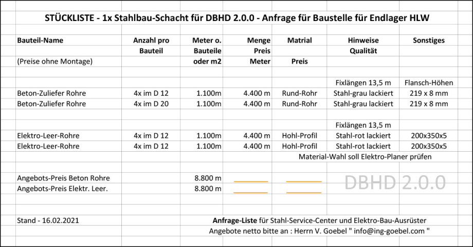 >>> Stückliste_DBHD_2.0.0_Stahl-Elektro-Anfrage_Beton-Rohre_und_Elektro-Leer-Hohl-Profile_Ing_Goebel - Enquiry for tubes that bring concrete down and Empty Profiles to distribute Electricity - #DBHD #Anfrage #Enquiry - https://lnkd.in/drqA5wn