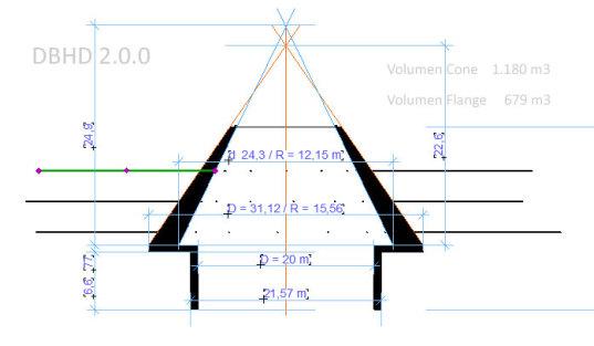 Grobe Volumen-Berechnung der Beton-Mengen für Konus und Flansch