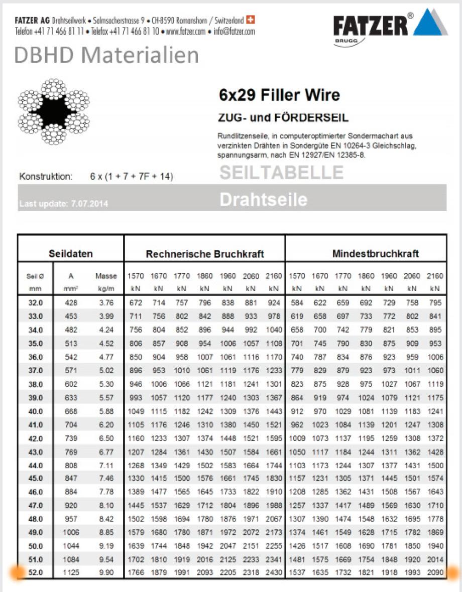 >> Das D= 52 mm Stahl-Seil von Fa. Fatzer / Schweiz trägt 218 Tonnen !!! - Wir brauchen im DBHD  nur 160 Tonnen Tragkraft - Sicherheit also 1,36 - damit ist eine Zulassung laut Bergrecht DE möglich     #Stahlseil #Steelrope #Fatzer #Swiss #DBHD