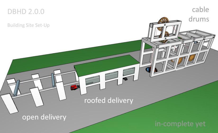 Beginn Entwicklung oberirdische Anlagen für DBHD 2.0.0 Endlager Baustellen
