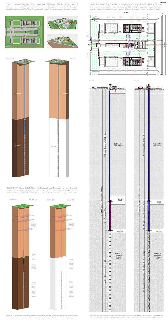 Aktuelle Plansätze DBHD 2.0.0 GDF Endlager - Building Site Plans