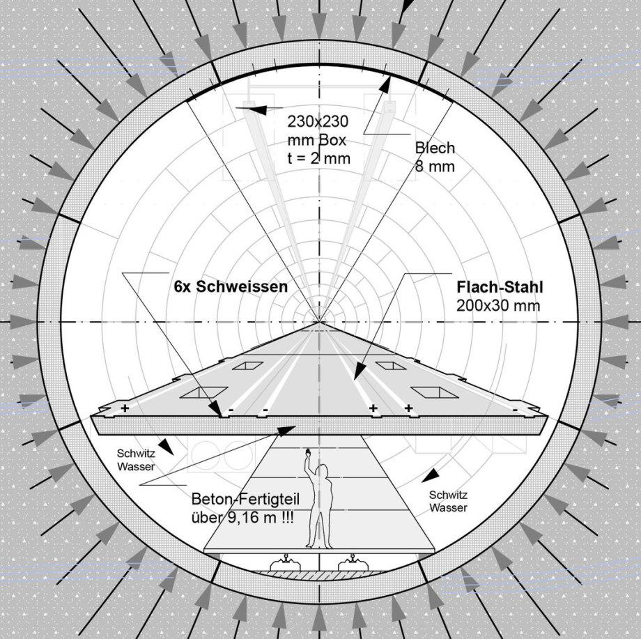 Tunnel-Querschnitt-Grundriss für Fracht-Tunnel in der Schweiz