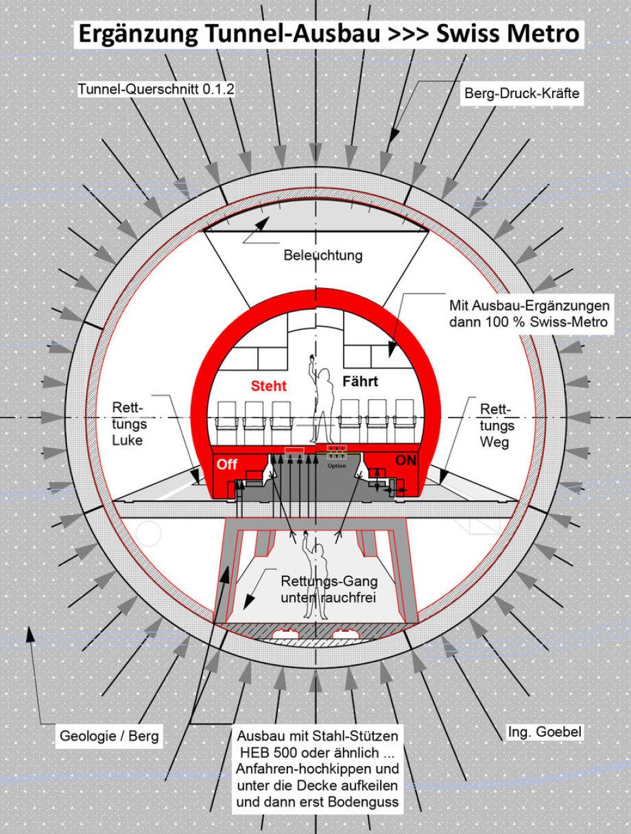 Hört Hört - CST kann in seinem D 12 Tunnel auch Swiss-Metro - Tunnel wird dadurch teurer