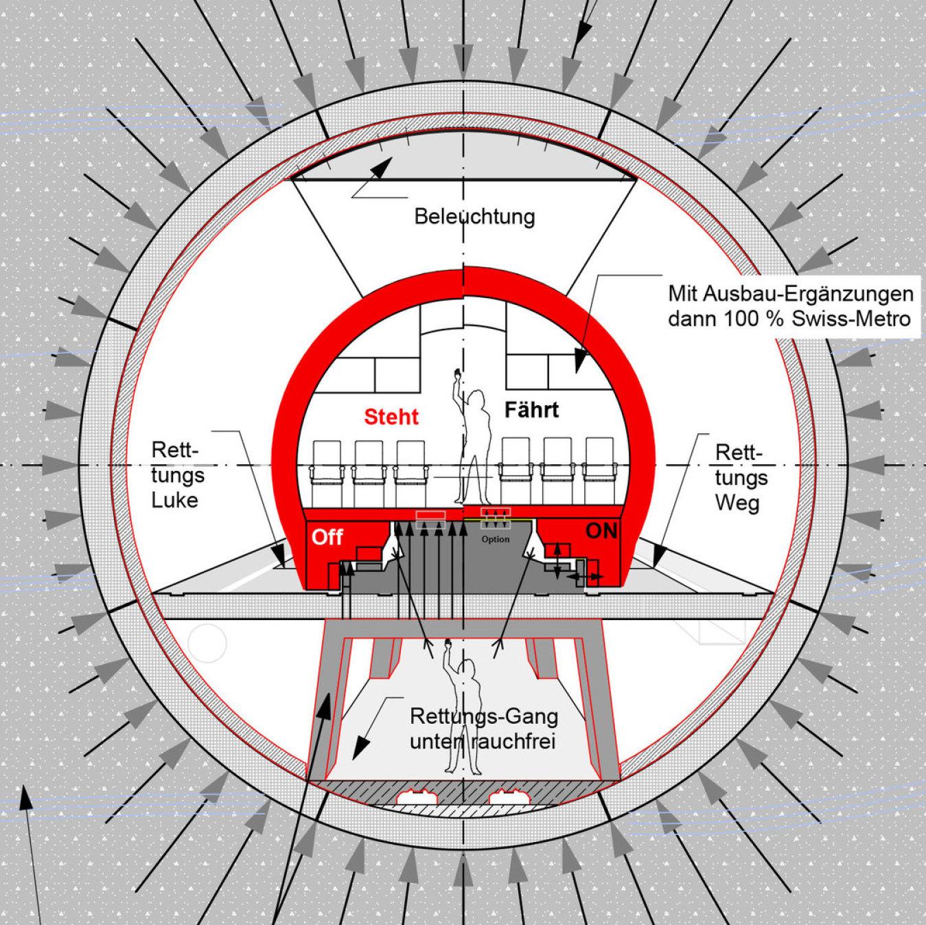 Vorschlag zu Tunnel und Kabine und Antrieb und Fahrspur von Swiss-Metro - 500 km/h Zug - Unterirdisch - Schweiz