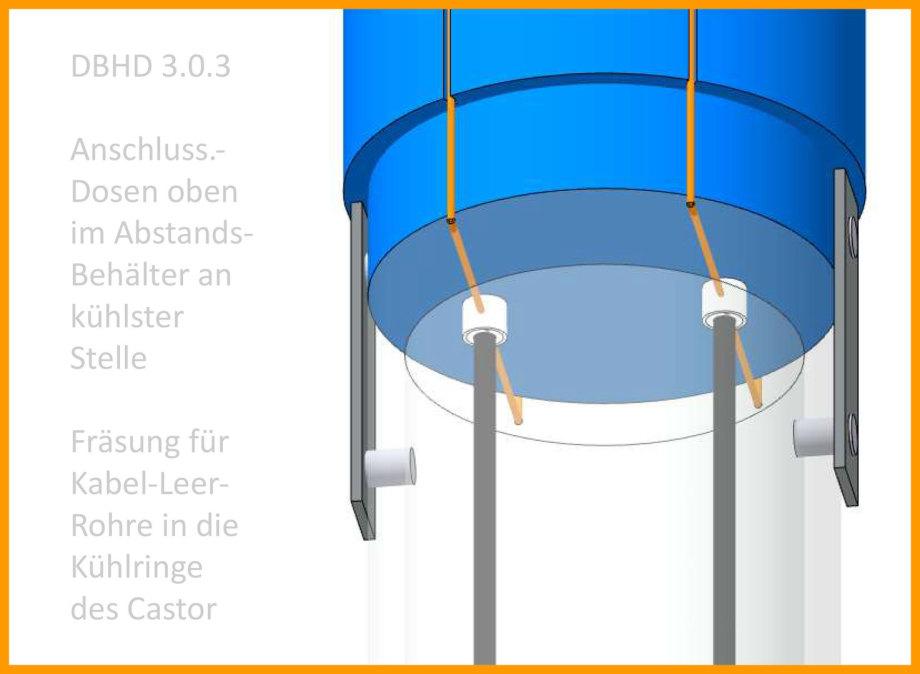 Bild_Anschluss-Dosen_DBHD_3.0.3_Endlager_Ing_Goebel