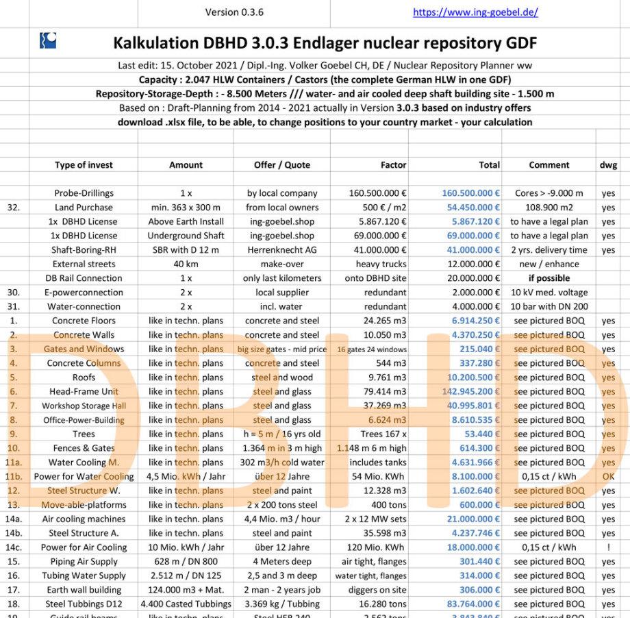 Bild_1-2_Kalkulation_DBHD-3.0.3_Endlager-GDF-Ing_Goebel