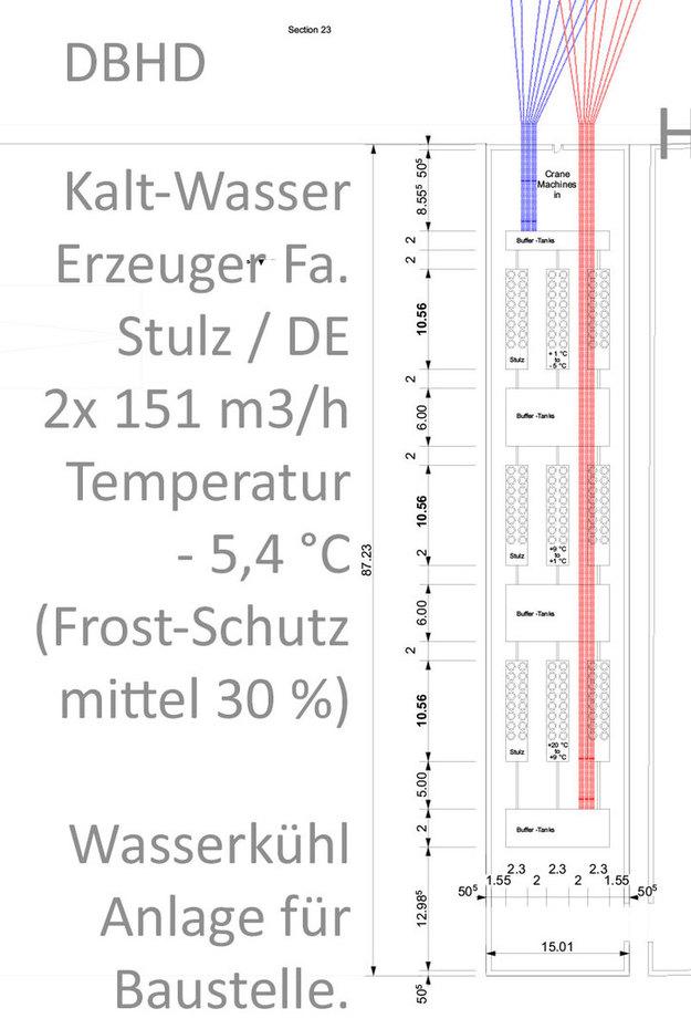 >>> Das ist die Wasser-Kühl Technik die das Bauwerk kühlt und eine Tiefe von 2.700 Metern ermöglichen - #DBHD #Water #Cooling #Stulz #Hamburg #Bestellen