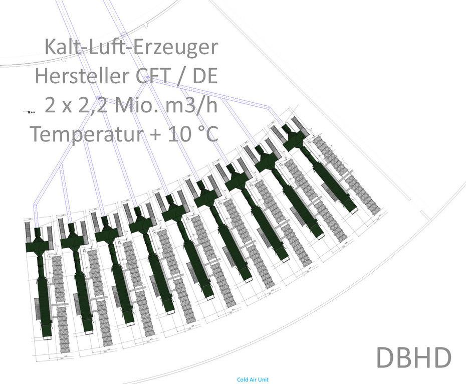 >>> Das ist die Luft-Kühl-Technik um die wenigen Menschen die ins DBHD einfahren in einer Kaltluft-Dusche stehend arbeiten zu lassen - #DBHD #2nd #Cooling #Baustelle #FaCFTGladbeck #Bestellen