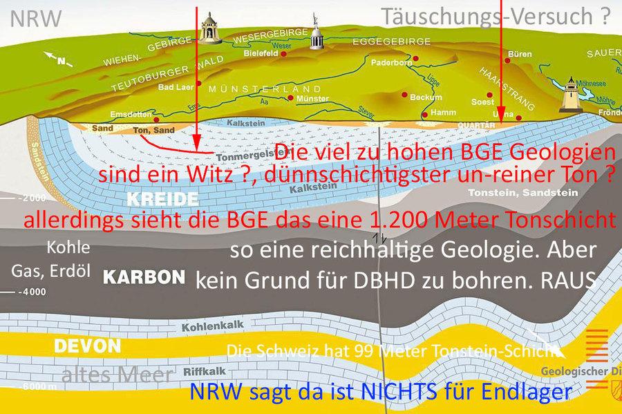 Ing. Goebel schaut sich die künstlerische Geologie-Beschreibung an