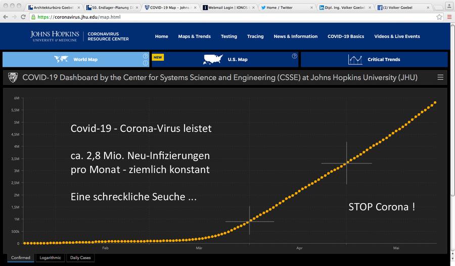 Stop Corona Virus - ca. 2,8 Mio. Neu-Infizierungen pro Monat - Ziemlich konstant - Stop Corona Virus