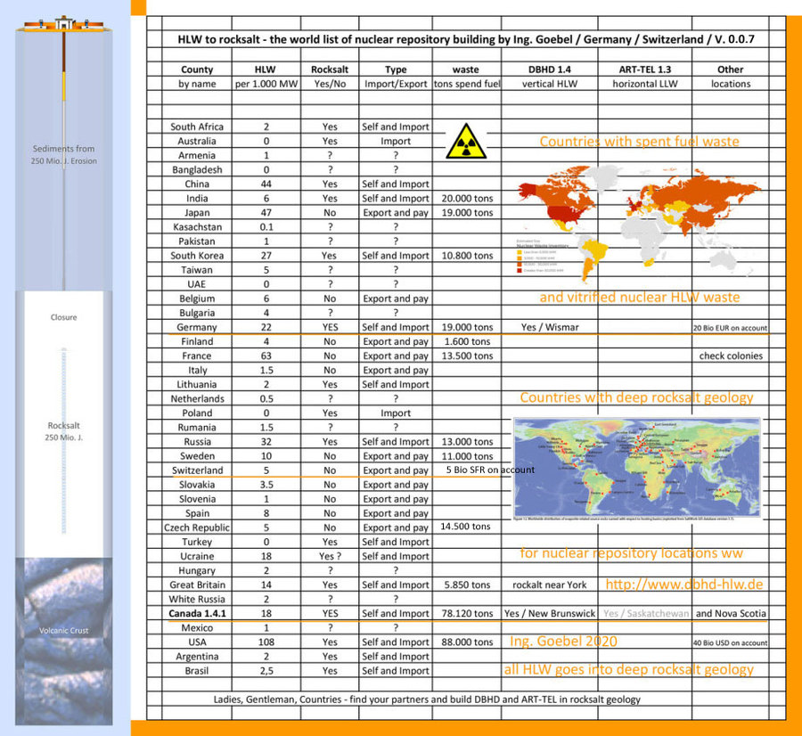 Pic_HLW_to_Rocksalt_World_List_World_nuclear_repositories_in_deep_rocksalt_Ing_Goebel