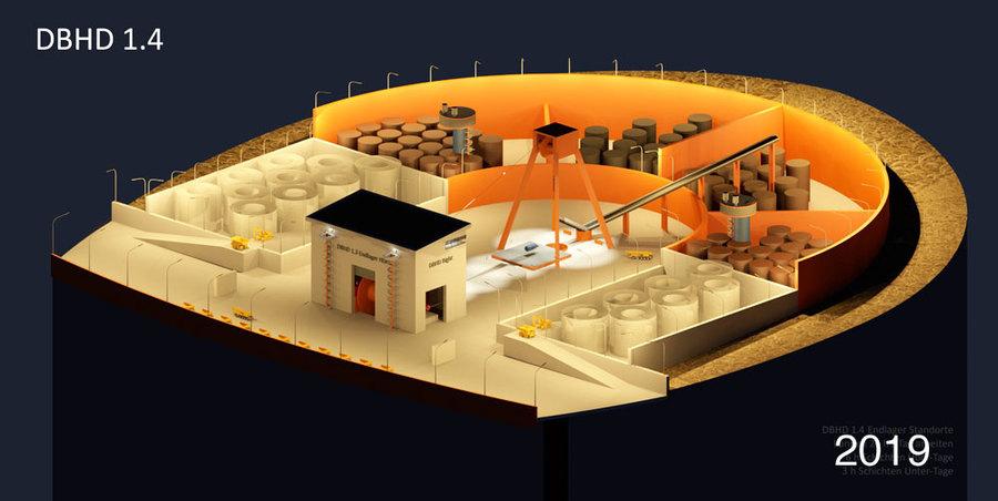 Oberflächen-Anlagen DBHD Entwurf 2019
