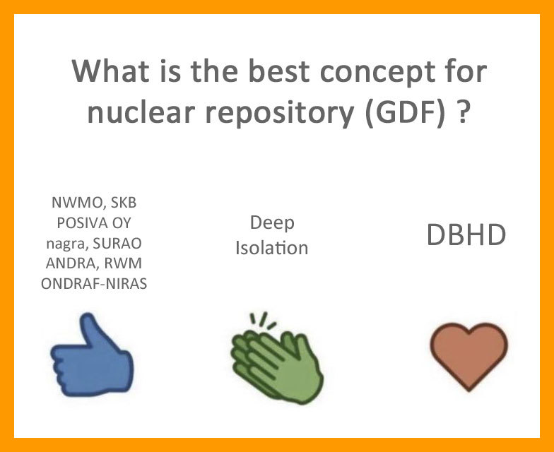 >>> What is the best concept for nuclear repository GDF ? Make an intelligent guess ...